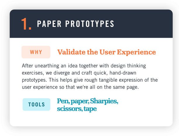 1: Paper Prototypes: Validate the User Experience