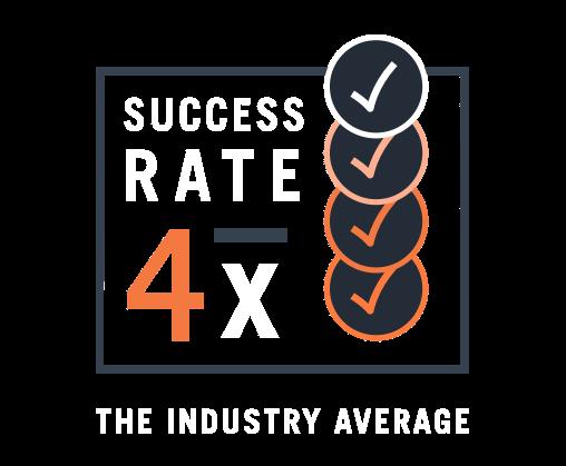Quadruple industry success rate
