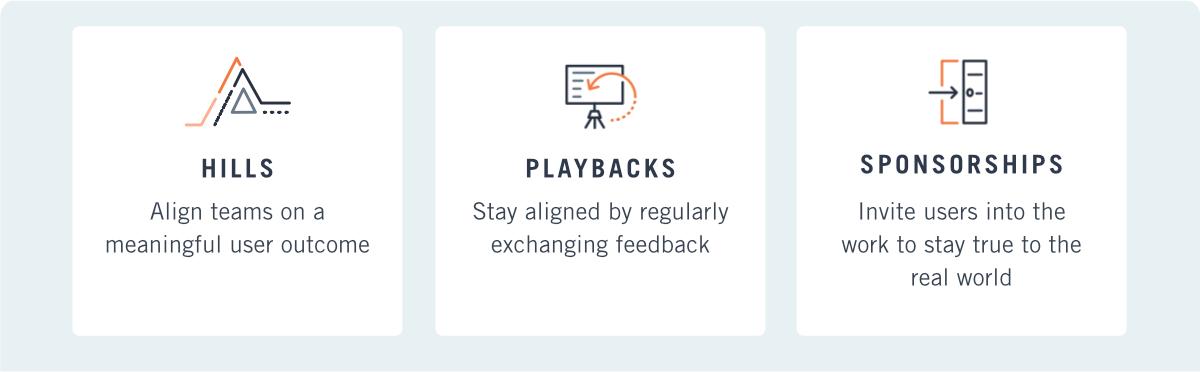 Design Thinking: Hills, Playbacks, Sponsorship